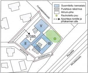 Pukinmäen aseman tuntumaan, radan toiselle puolelle suunnitellaan kerrostalotonttia. Suunnittelukuva Kaupunkisuunnitteluvirasto